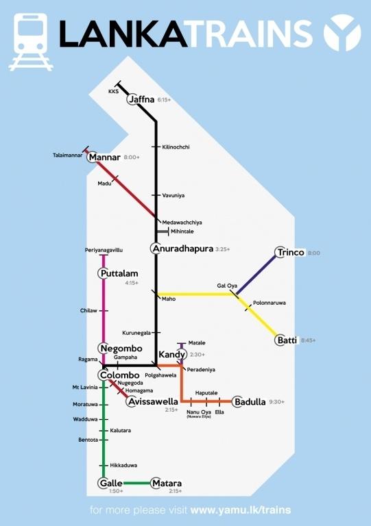 Map of the Sri Lanka railway system